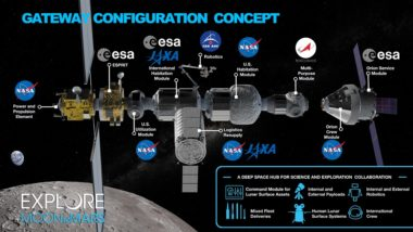An updated illustration of the lunar Gateway, released by NASA March 11, shows the proposed international partner contributions to the facility. On March 26, U.S. Vice President Mike Pence directed NASA to land humans on the moon by 2024, four years earlier than the agency's current plans. Credit: NASA
