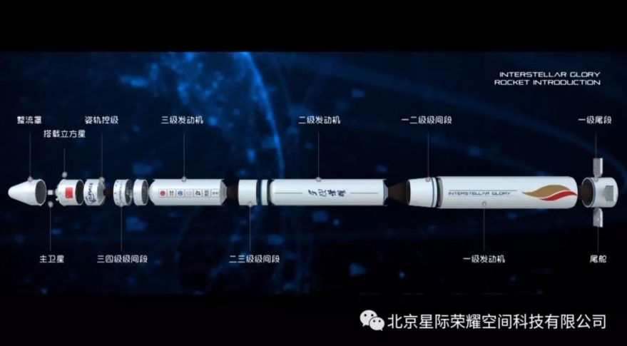 China's iSpace to make private orbital launch attempt in ...
