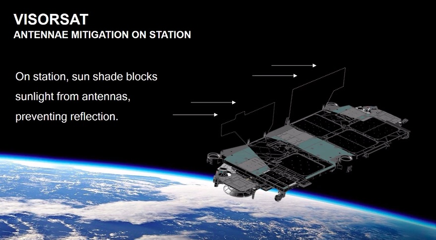 SpaceX to add sunshades to all future Starlink satellites