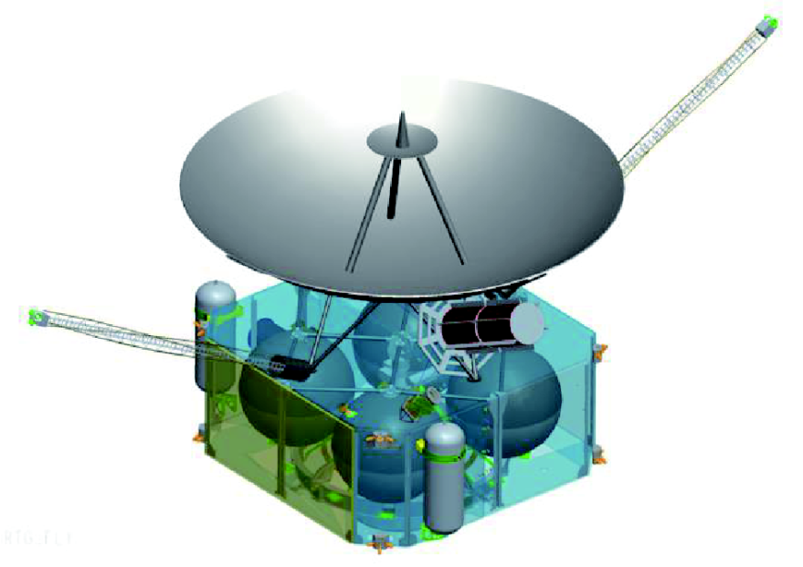 Schematic diagram of an RTG-based Chinese heliosphere probe.