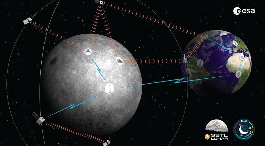SSTL Lunar