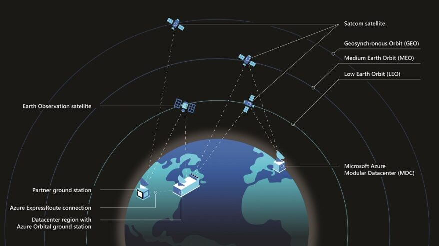 - NEW Microsoft Azure SatelliteDiagram Updated 10 - Moving space into the cloud: Q&A with Microsoft Azure Global's Tom Keane