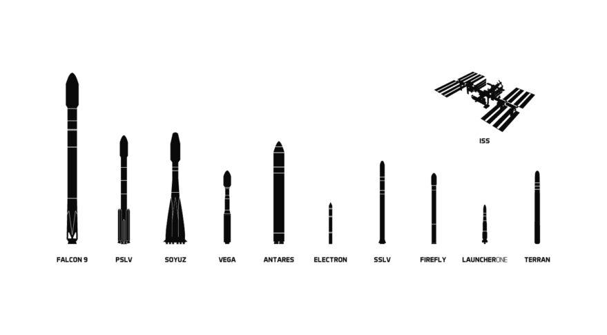 Rocket sizes
