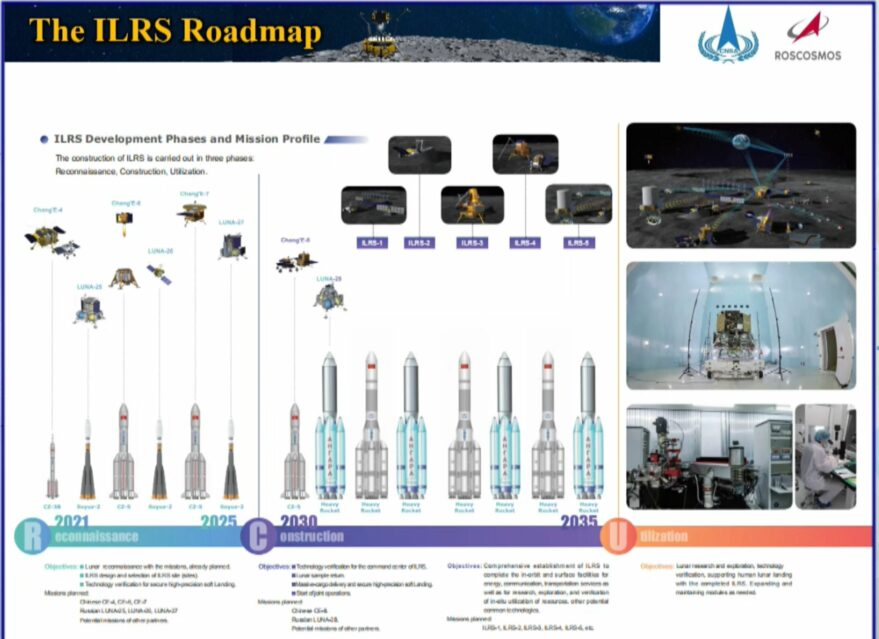 Phases of China-Russia ILRS moon base development.