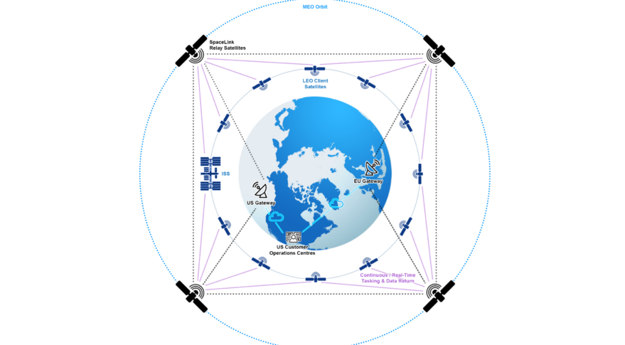 SpaceLink constellation